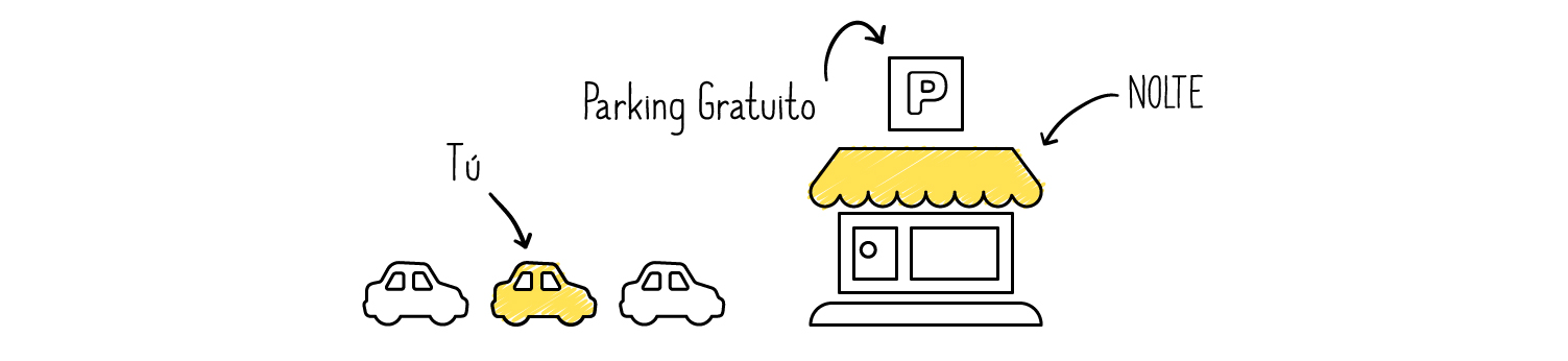 parking tienda cocinas malaga